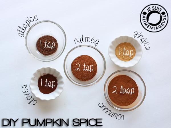 DIY Pumpkin Spice | alimentageuse.com #pumpkin #fall #DIY